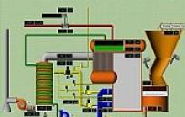 Услуги - Проэктирование систем автоматизации